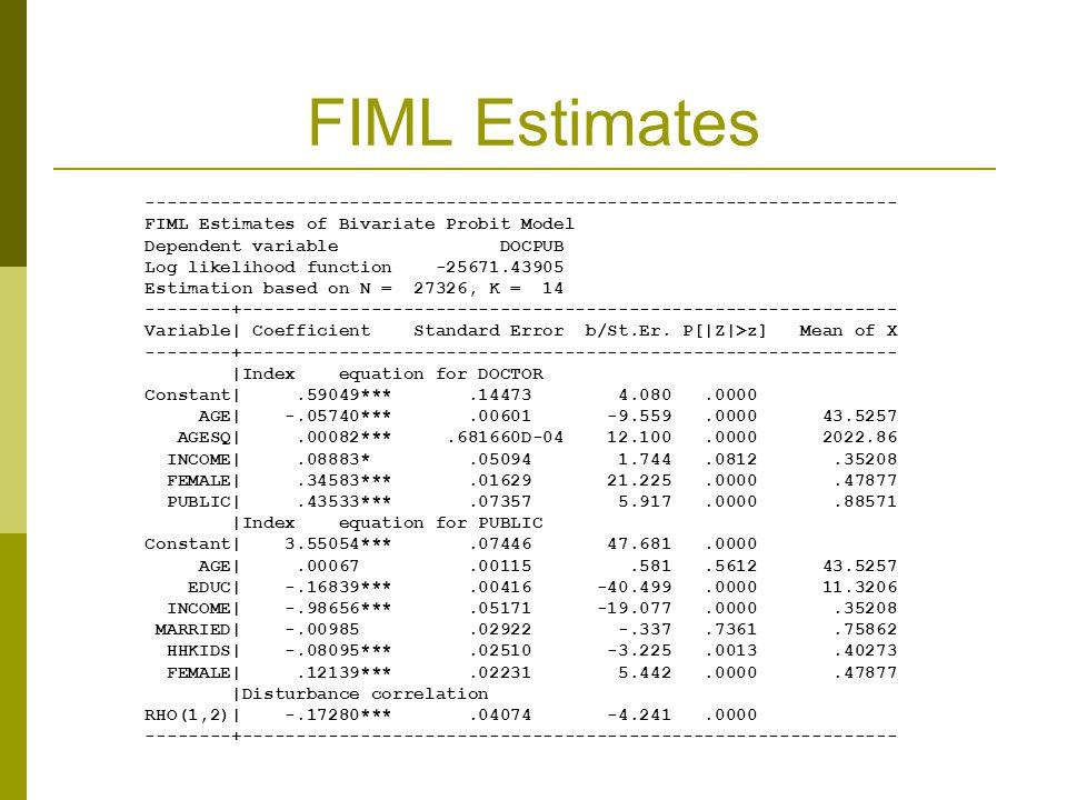 FIML Estimates ---------------------------------------------------------------------- FIML Estimates of Bivariate Probit Model Dependent variable DOCPUB Log likelihood function -25671.43905 Estimation based on N = 27326, K = 14 --------+------------------------------------------------------------- Variable| Coefficient Standard Error b/St.Er.