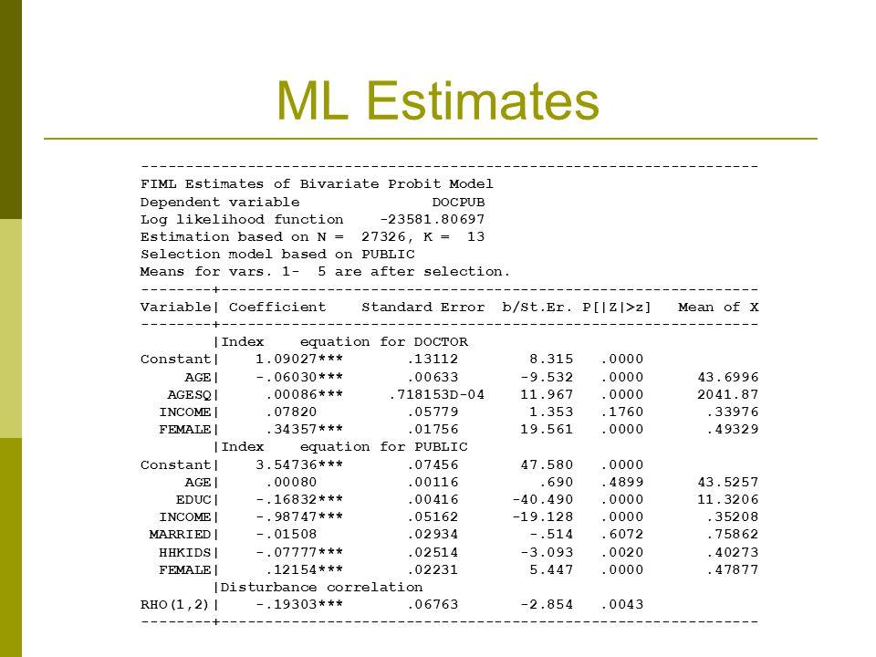ML Estimates ---------------------------------------------------------------------- FIML Estimates of Bivariate Probit Model Dependent variable DOCPUB Log likelihood function -23581.80697 Estimation based on N = 27326, K = 13 Selection model based on PUBLIC Means for vars.