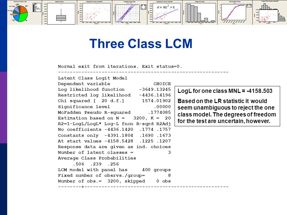 Three Class LCM Normal exit from iterations. Exit status=0.