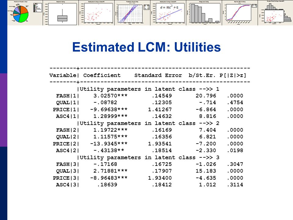 Estimated LCM: Utilities --------+-------------------------------------------------- Variable| Coefficient Standard Error b/St.Er.