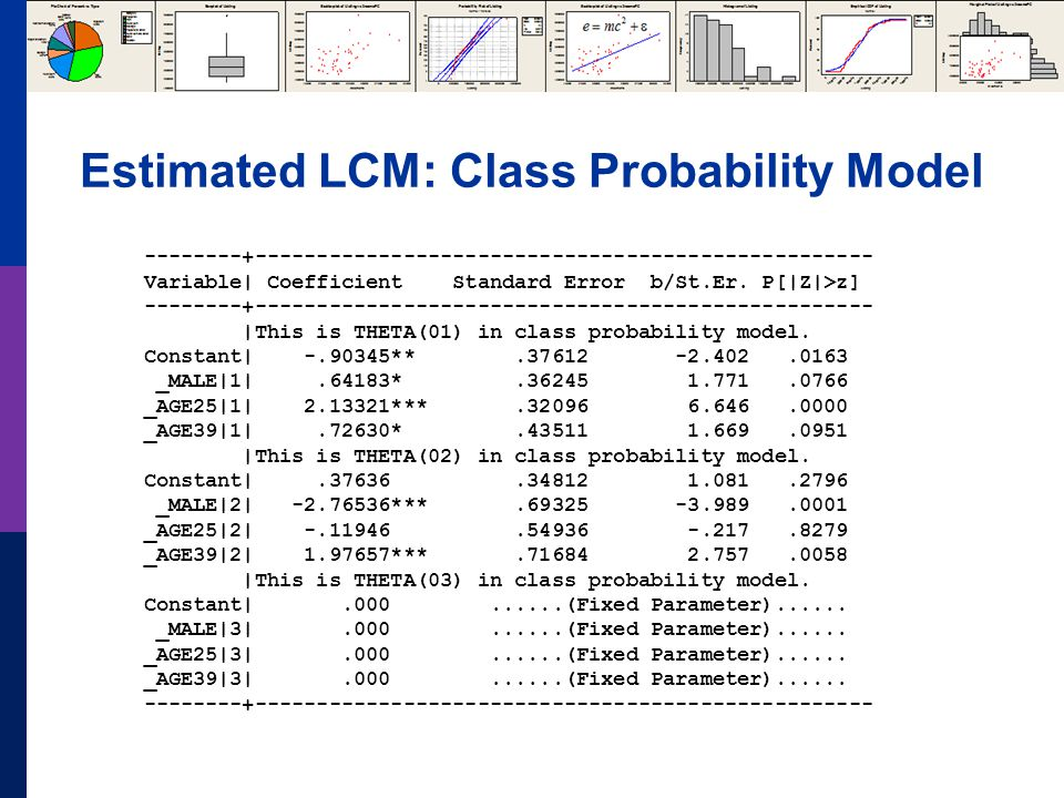 Estimated LCM: Class Probability Model --------+-------------------------------------------------- Variable| Coefficient Standard Error b/St.Er.