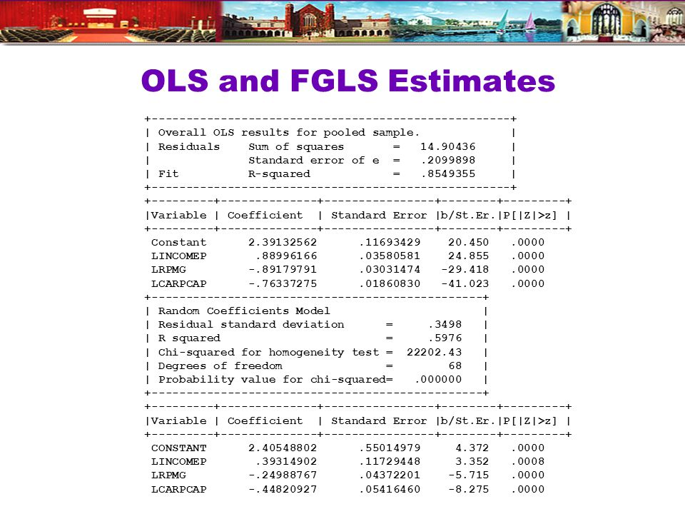 OLS and FGLS Estimates +----------------------------------------------------+ | Overall OLS results for pooled sample.