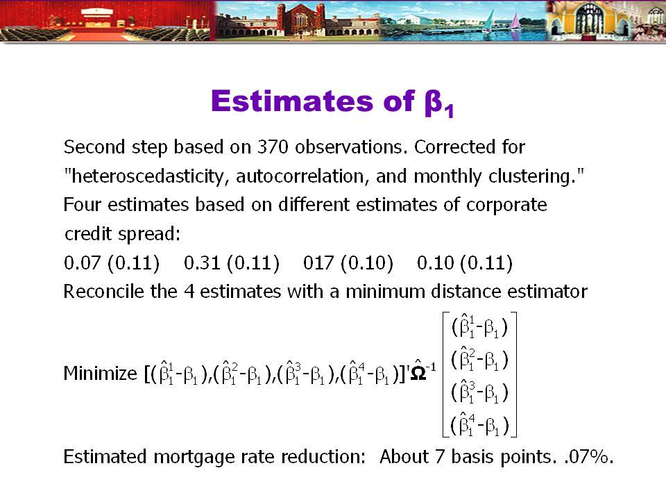 Estimates of β 1