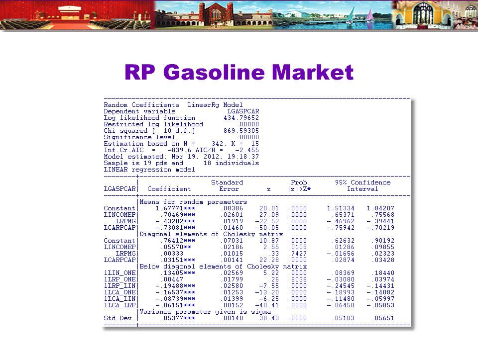 RP Gasoline Market