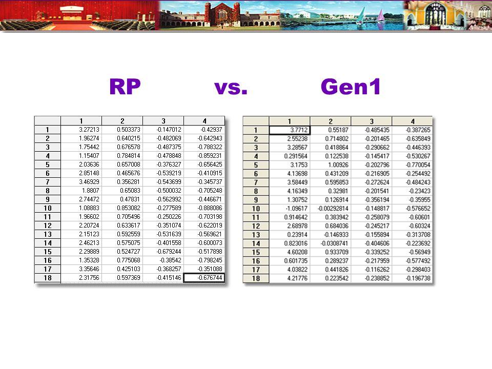 RP vs. Gen1