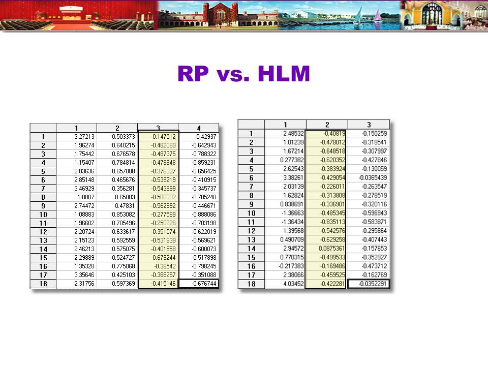 RP vs. HLM