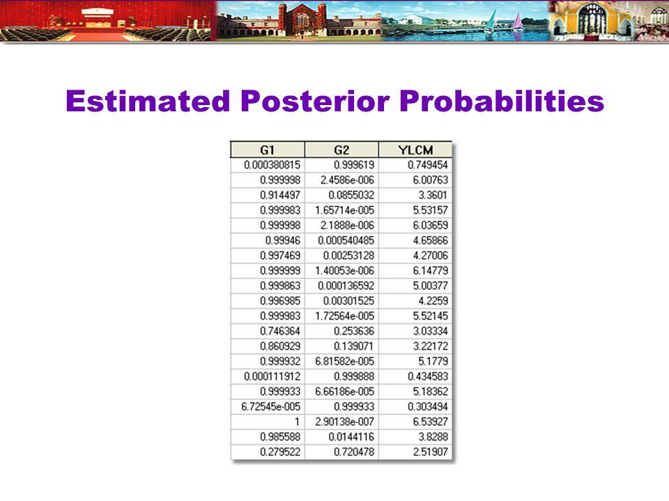 Estimated Posterior Probabilities