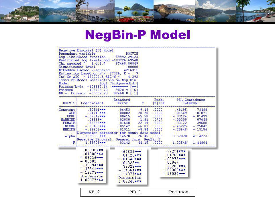 NegBin-P Model NB-2 NB-1 Poisson
