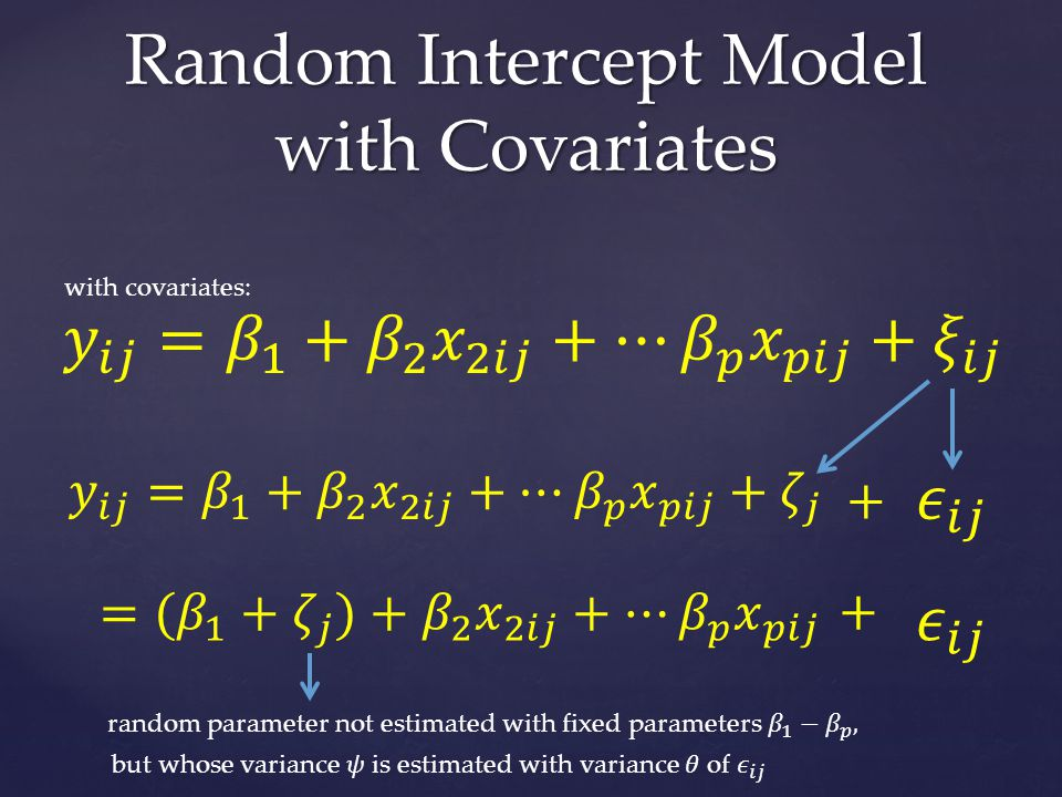 Random Intercept Model with Covariates with covariates: