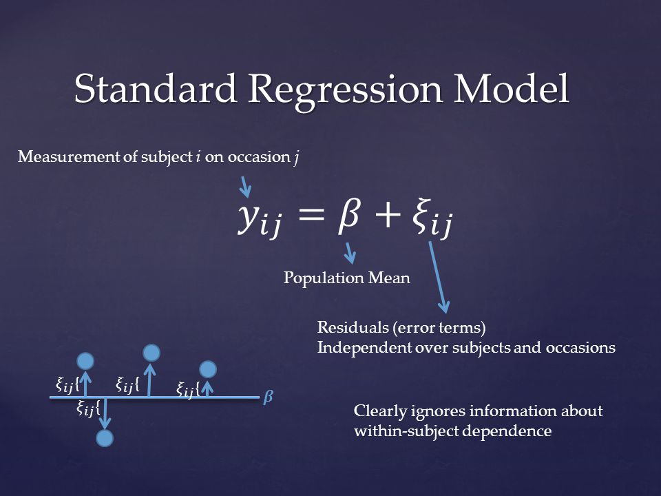 Standard Regression Model Measurement of subject i on occasion j Population Mean Residuals (error terms) Independent over subjects and occasions Clearly ignores information about within-subject dependence