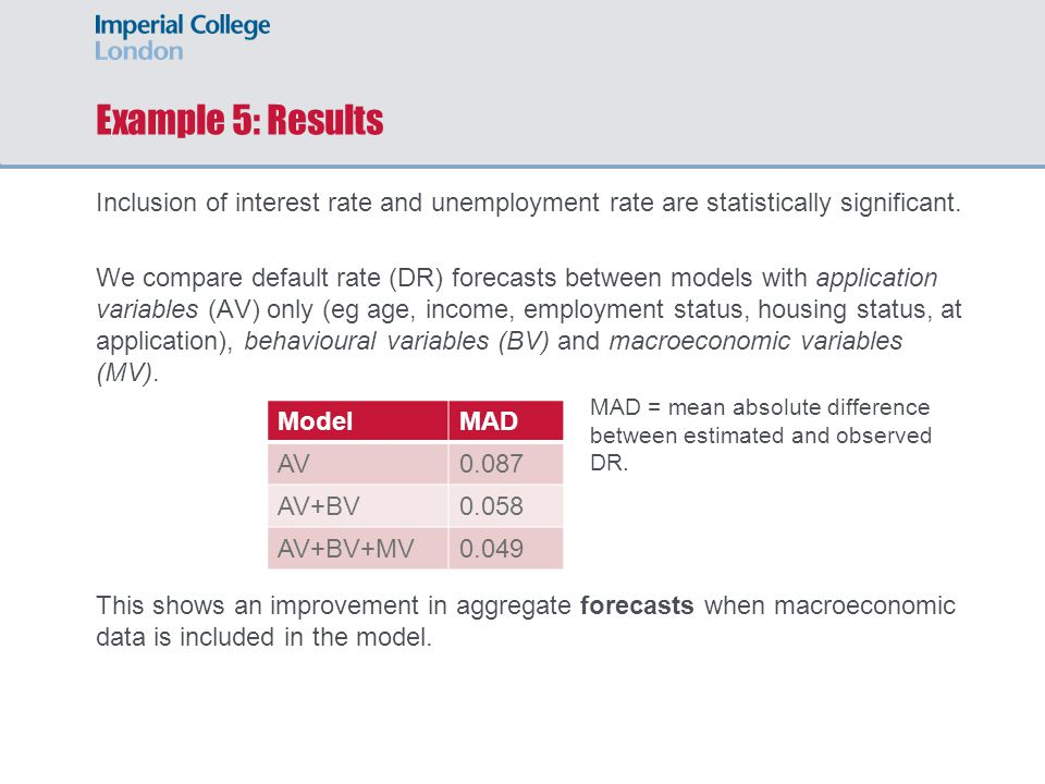 Example 5: Results Inclusion of interest rate and unemployment rate are statistically significant.
