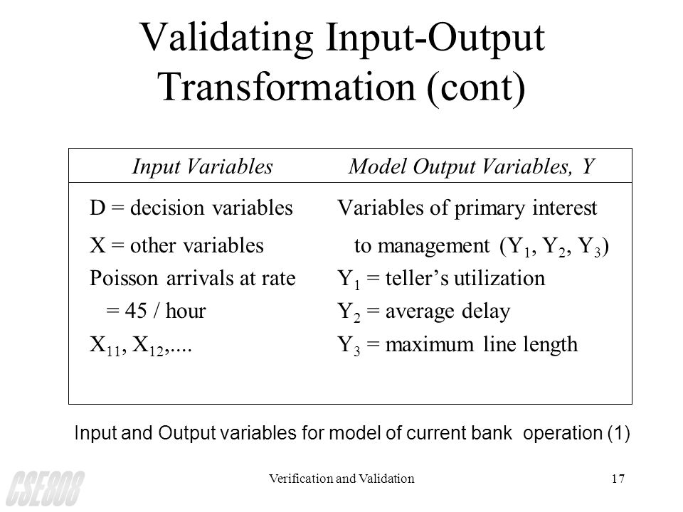 Verification and Validation17 Validating Input-Output Transformation (cont) Input Variables Model Output Variables, Y D = decision variablesVariables