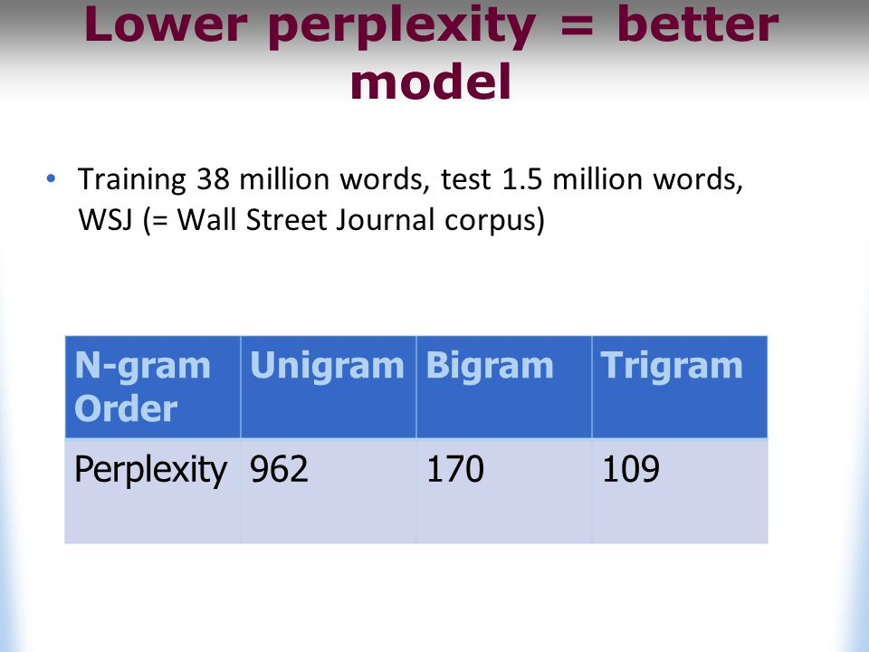 Lower perplexity = better model Training 38 million words, test 1.5 million words, WSJ (= Wall Street Journal corpus) N-gram Order UnigramBigramTrigram Perplexity