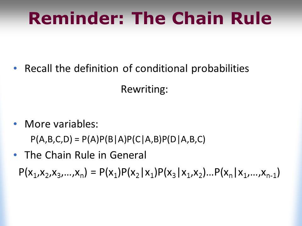 Linear Interpolation Simple interpolation Lambdas conditional on context: