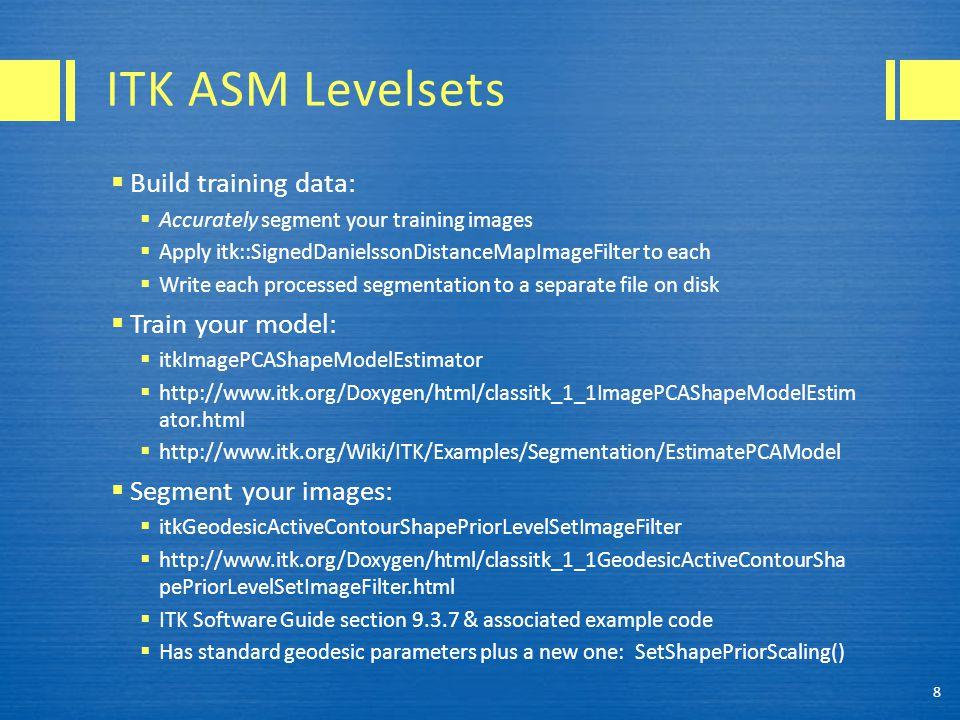 9 ITK ASM Levelsets Figure 9.31 from the ITK Software Guide v 2.4, by Luis Ibáñez, et al.