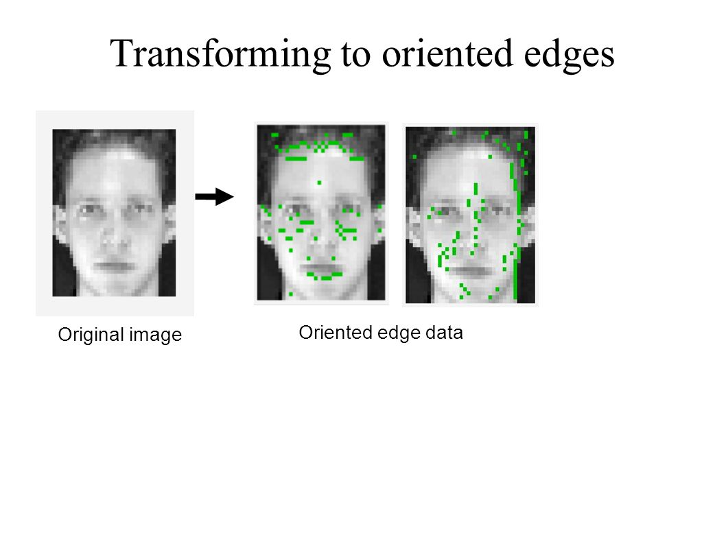 Oriented edge data Original image Transforming to oriented edges
