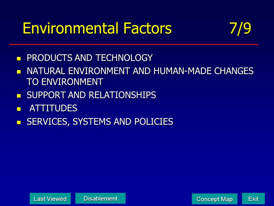 Environmental Factors 7/9 PRODUCTS AND TECHNOLOGY PRODUCTS AND TECHNOLOGY NATURAL ENVIRONMENT AND HUMAN-MADE CHANGES TO ENVIRONMENT NATURAL ENVIRONMEN