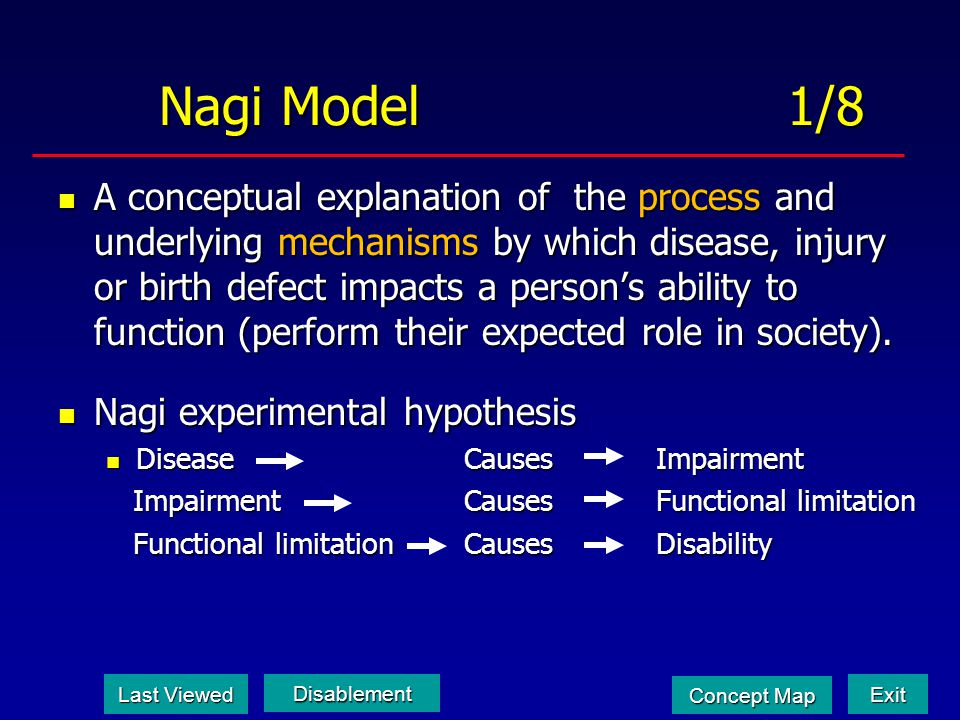 Nagi Model 1/8 A conceptual explanation of the process and underlying mechanisms by which disease, injury or birth defect impacts a person's ability t