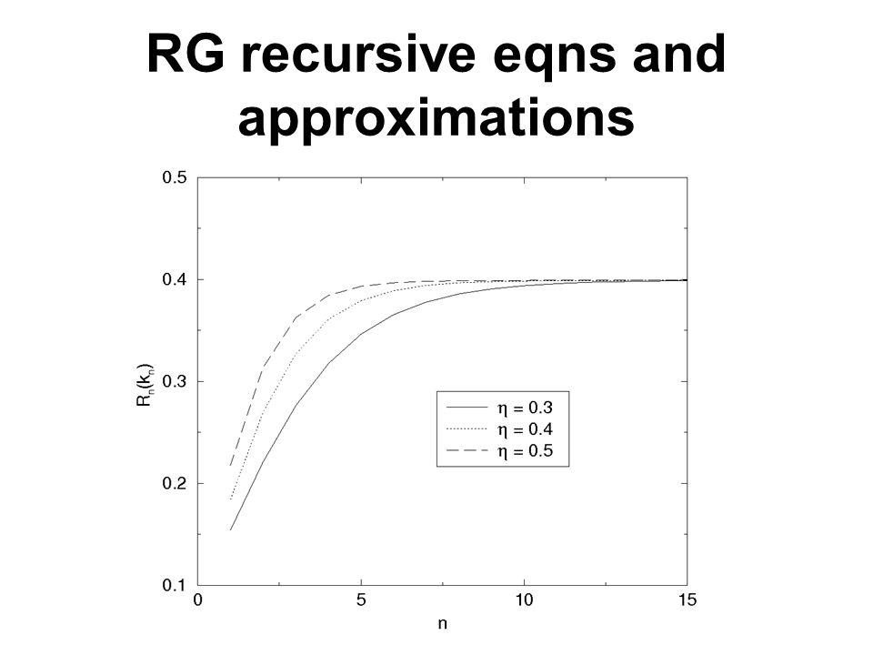 RG recursive eqns and approximations 'Assymptotic freedom'