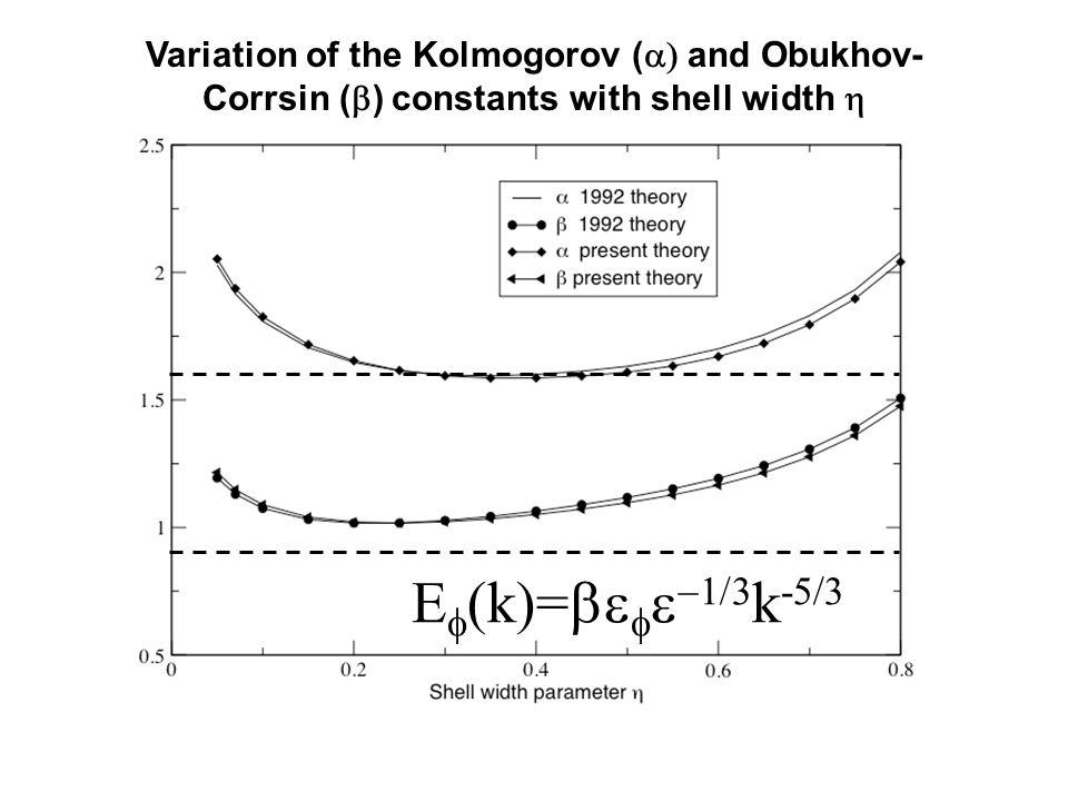 Variation of the Kolmogorov (  and Obukhov- Corrsin (  ) constants with shell width  E  (k)=     k -5/3