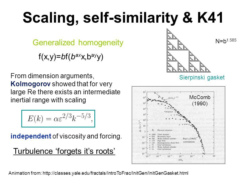 Scaling, self-similarity & K41 Sierpinski gasket Animation from: http://classes.yale.edu/fractals/IntroToFrac/InitGen/InitGenGasket.html N=b 1.585 f(x
