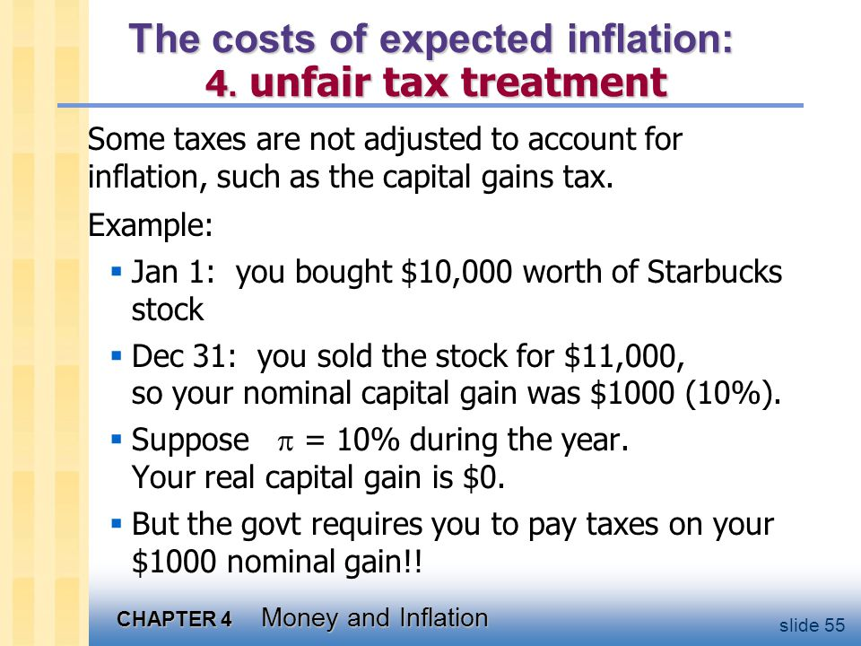 CHAPTER 4 Money and Inflation slide 55 The costs of expected inflation: 4. unfair tax treatment Some taxes are not adjusted to account for inflation,