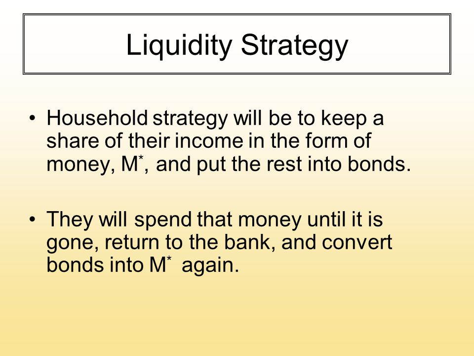 Liquidity Strategy Household strategy will be to keep a share of their income in the form of money, M *, and put the rest into bonds.