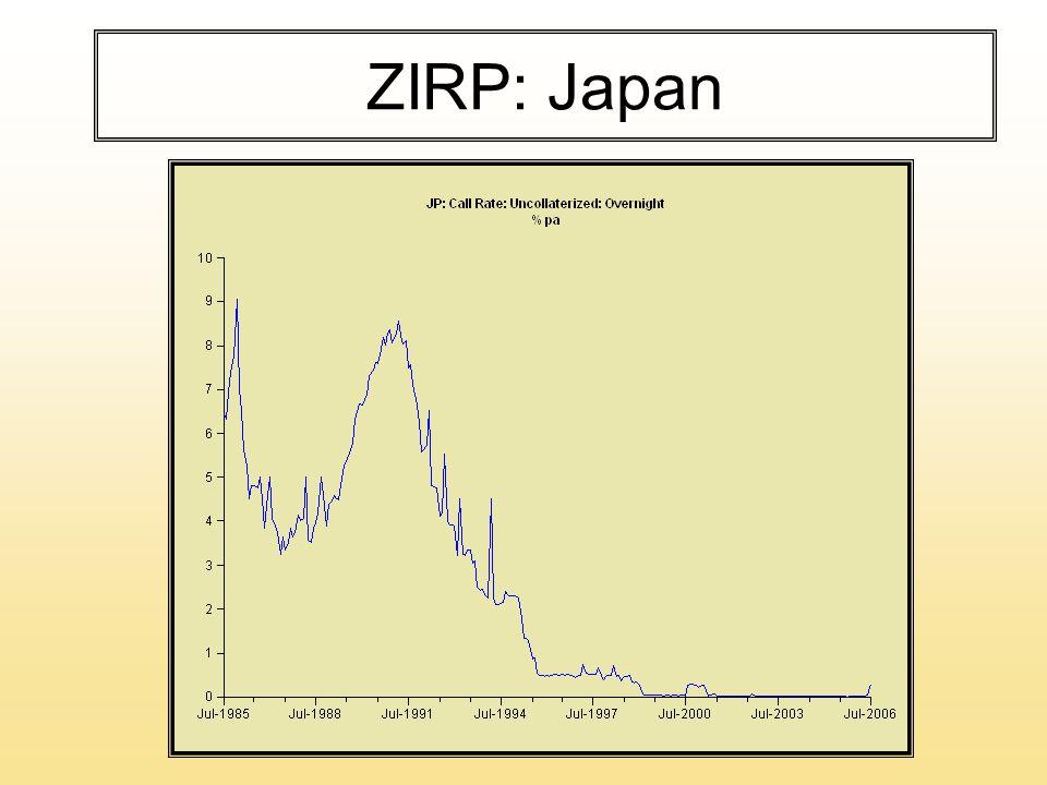 ZIRP: Japan