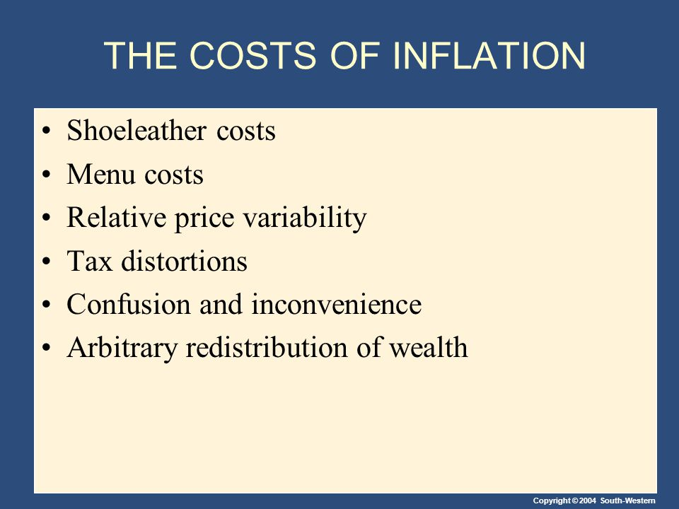 Copyright © 2004 South-Western THE COSTS OF INFLATION Shoeleather costs Menu costs Relative price variability Tax distortions Confusion and inconvenience Arbitrary redistribution of wealth