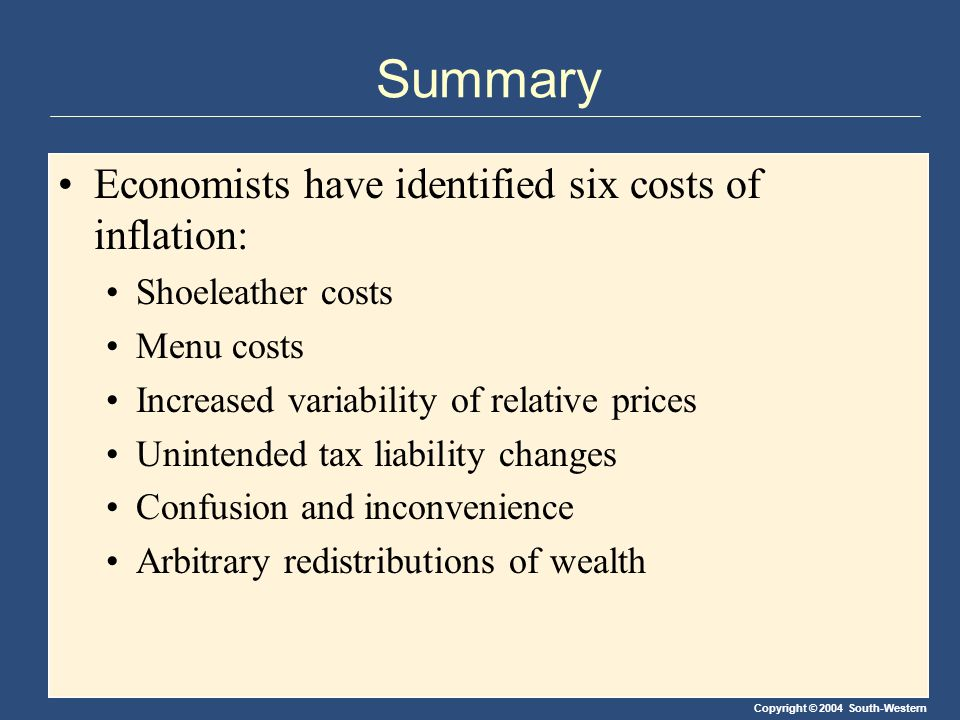 Copyright © 2004 South-Western Summary Economists have identified six costs of inflation: Shoeleather costs Menu costs Increased variability of relative prices Unintended tax liability changes Confusion and inconvenience Arbitrary redistributions of wealth