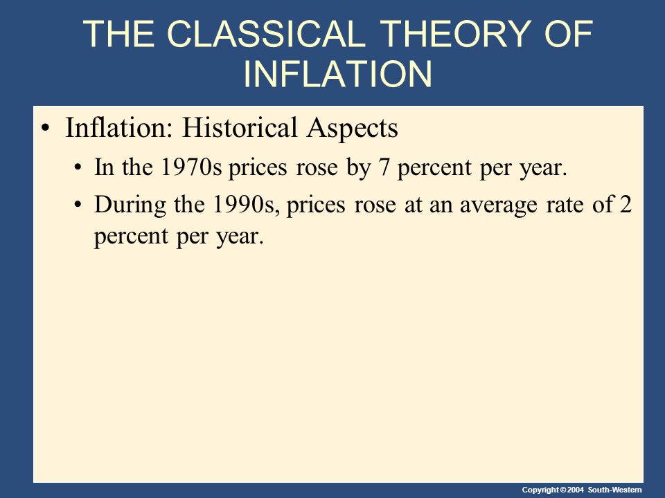 Copyright © 2004 South-Western THE CLASSICAL THEORY OF INFLATION Inflation: Historical Aspects In the 1970s prices rose by 7 percent per year.