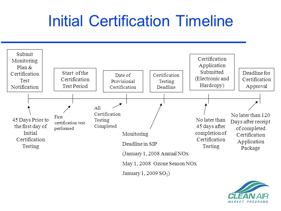Initial Certification Timeline Submit Monitoring Plan & Certification Test Notification Start of the Certification Test Period Certification Testing D