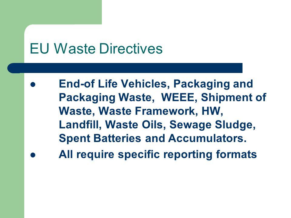 EU Waste Directives End-of Life Vehicles, Packaging and Packaging Waste, WEEE, Shipment of Waste, Waste Framework, HW, Landfill, Waste Oils, Sewage Sludge, Spent Batteries and Accumulators.