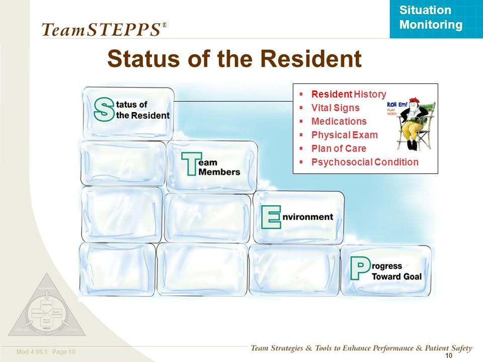 T EAM STEPPS 05.2 Mod 4 06.1 Page 10 Situation Monitoring ® 10 Status of the Resident  Resident History  Vital Signs  Medications  Physical Exam 