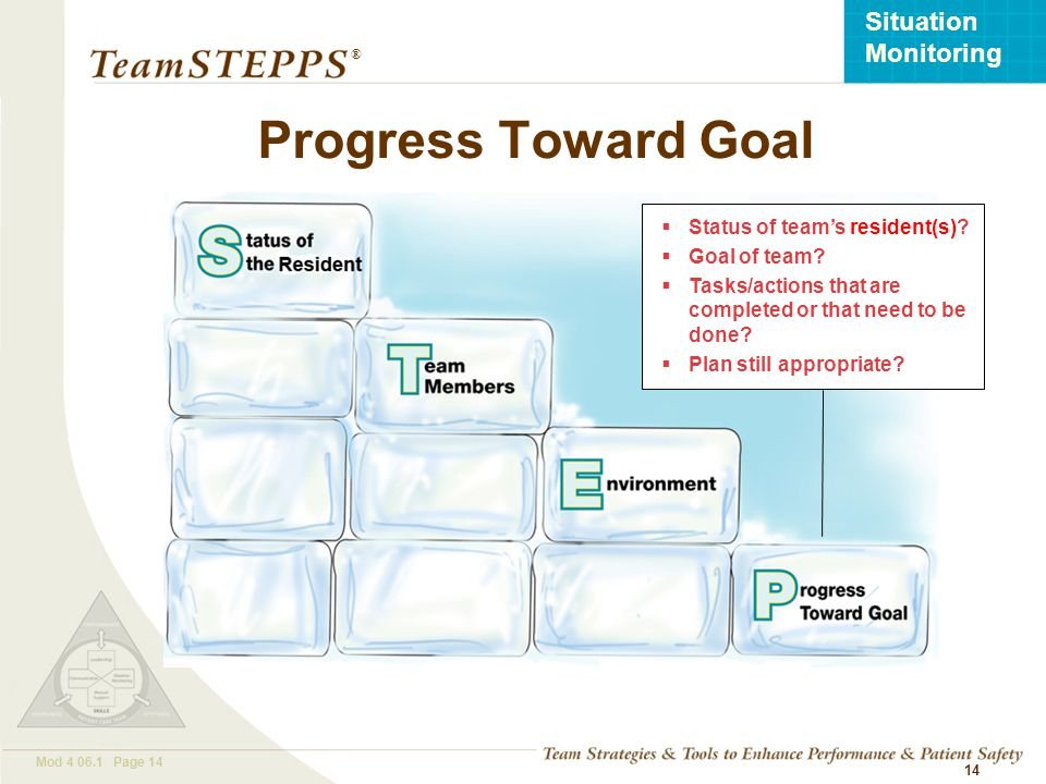 T EAM STEPPS 05.2 Mod 4 06.1 Page 14 Situation Monitoring ® 14  Status of team's resident(s)?  Goal of team?  Tasks/actions that are completed or t