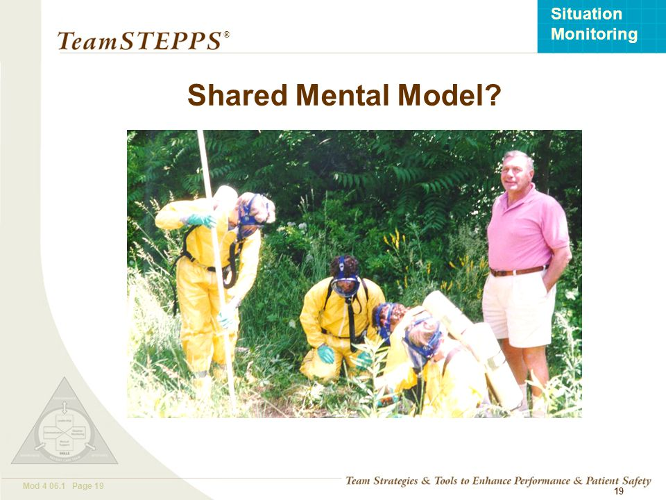 T EAM STEPPS 05.2 Mod 4 06.1 Page 19 Situation Monitoring ® 19 Shared Mental Model?