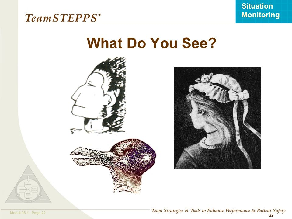 T EAM STEPPS 05.2 Mod 4 06.1 Page 22 Situation Monitoring ® 22 What Do You See?