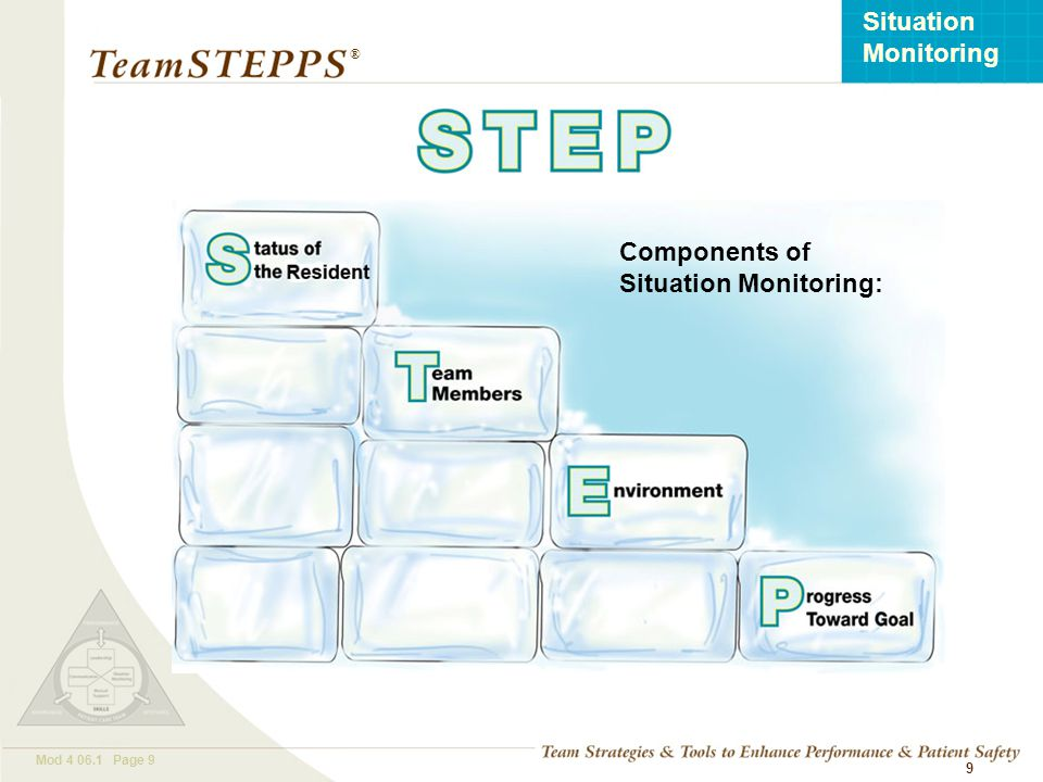 T EAM STEPPS 05.2 Mod 4 06.1 Page 9 Situation Monitoring ® 9 Components of Situation Monitoring: