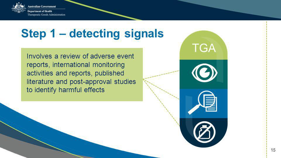 Step 1 – detecting signals Involves a review of adverse event reports, international monitoring activities and reports, published literature and post-