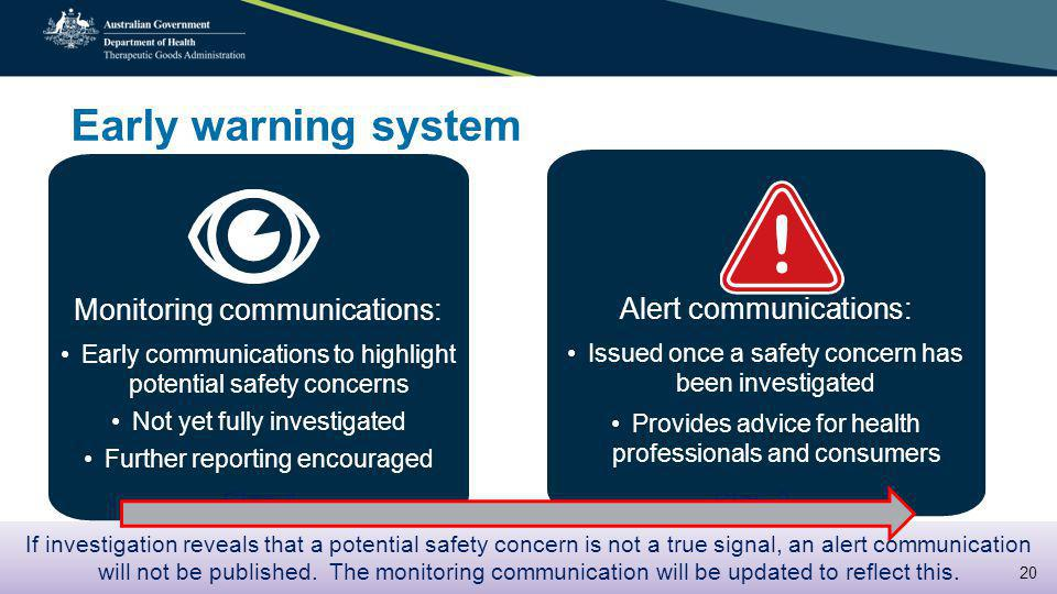 Early warning system 20 Monitoring communications: Early communications to highlight potential safety concerns Not yet fully investigated Further repo