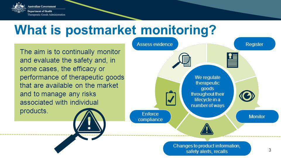 What is postmarket monitoring? The aim is to continually monitor and evaluate the safety and, in some cases, the efficacy or performance of therapeuti