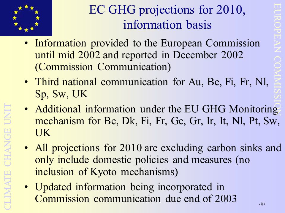 27 EUROPEAN COMMISSION CLIMATE CHANGE UNIT EC GHG projections for 2010, information basis Information provided to the European Commission until mid 2002 and reported in December 2002 (Commission Communication) Third national communication for Au, Be, Fi, Fr, Nl, Sp, Sw, UK Additional information under the EU GHG Monitoring mechanism for Be, Dk, Fi, Fr, Ge, Gr, Ir, It, Nl, Pt, Sw, UK All projections for 2010 are excluding carbon sinks and only include domestic policies and measures (no inclusion of Kyoto mechanisms) Updated information being incorporated in Commission communication due end of 2003