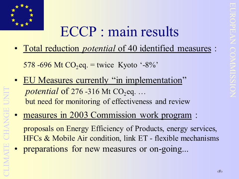 37 EUROPEAN COMMISSION CLIMATE CHANGE UNIT ECCP : main results Total reduction potential of 40 identified measures : 578 -696 Mt CO 2 eq.