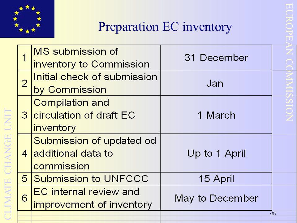 9 EUROPEAN COMMISSION CLIMATE CHANGE UNIT Preparation EC inventory