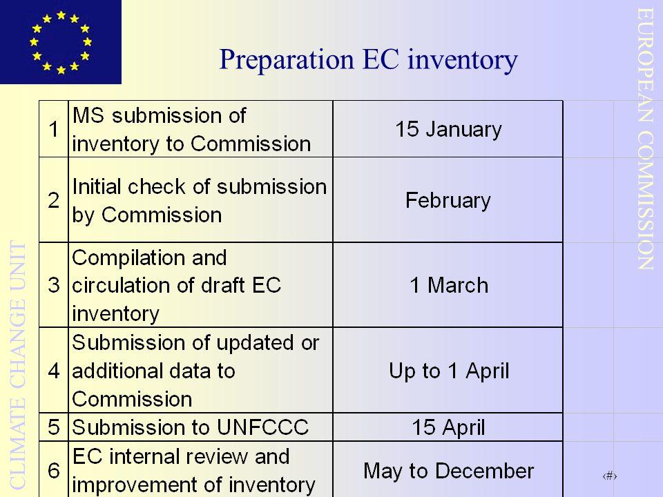 7 EUROPEAN COMMISSION CLIMATE CHANGE UNIT Preparation EC inventory