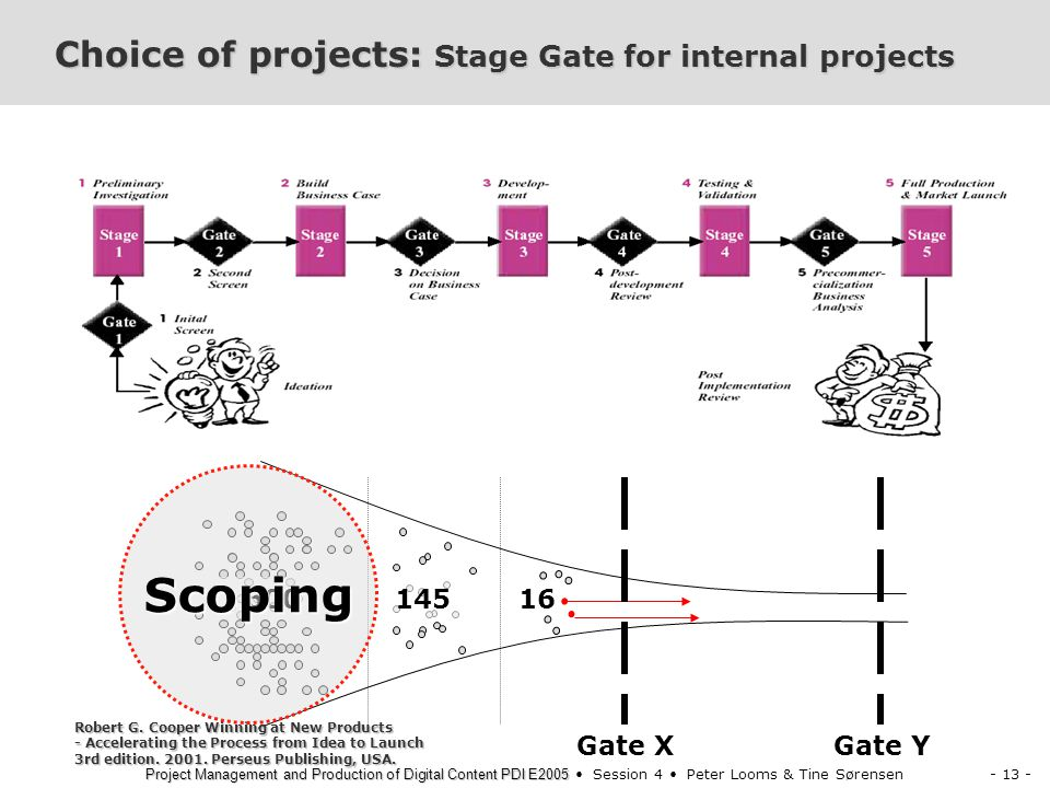 - 13 - Project Management and Production of Digital Content PDI E2005 Project Management and Production of Digital Content PDI E2005 Session 4 Peter Looms & Tine Sørensen Choice of projects: Stage Gate for internal projects 16 600 Gate X 145 Gate Y Robert G.
