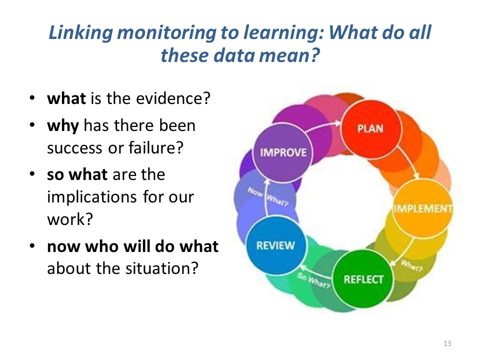 Linking monitoring to learning: What do all these data mean? what is the evidence? why has there been success or failure? so what are the implications