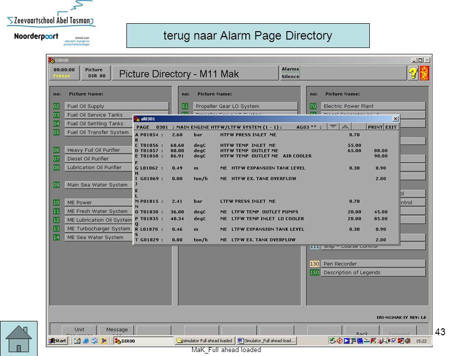 MaK_Full ahead loaded 43 terug naar Alarm Page Directory