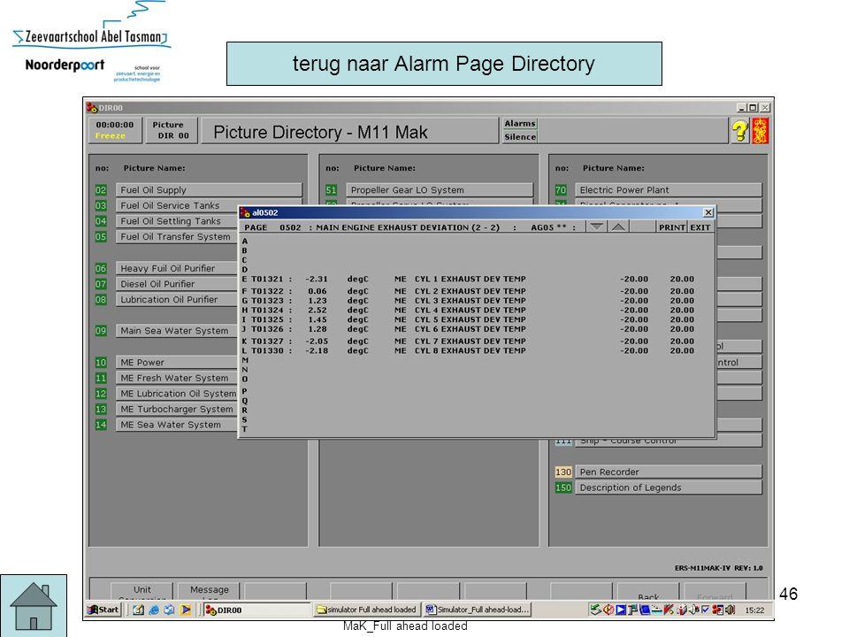 MaK_Full ahead loaded 46 terug naar Alarm Page Directory