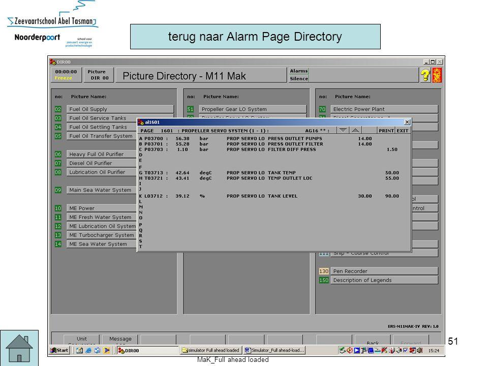 MaK_Full ahead loaded 51 terug naar Alarm Page Directory